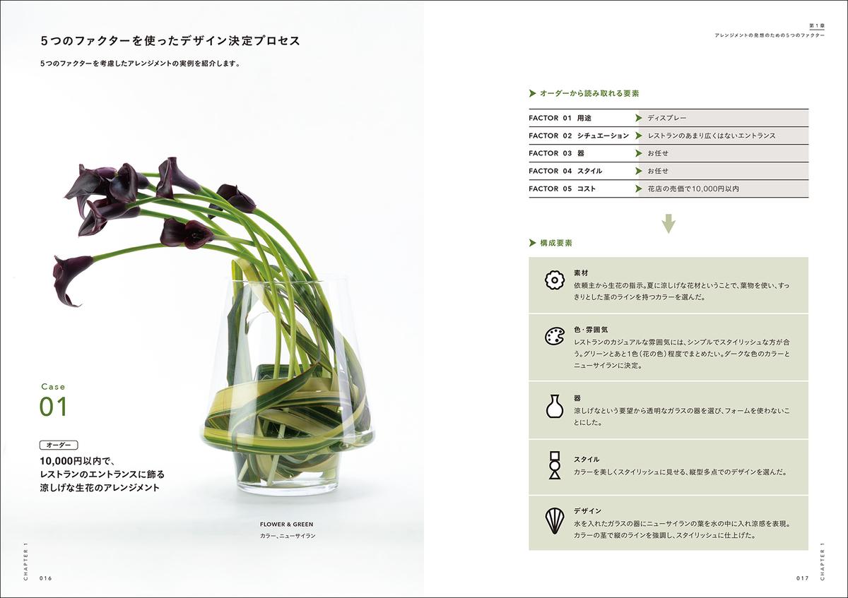 f:id:mojiru:20200220083812j:plain