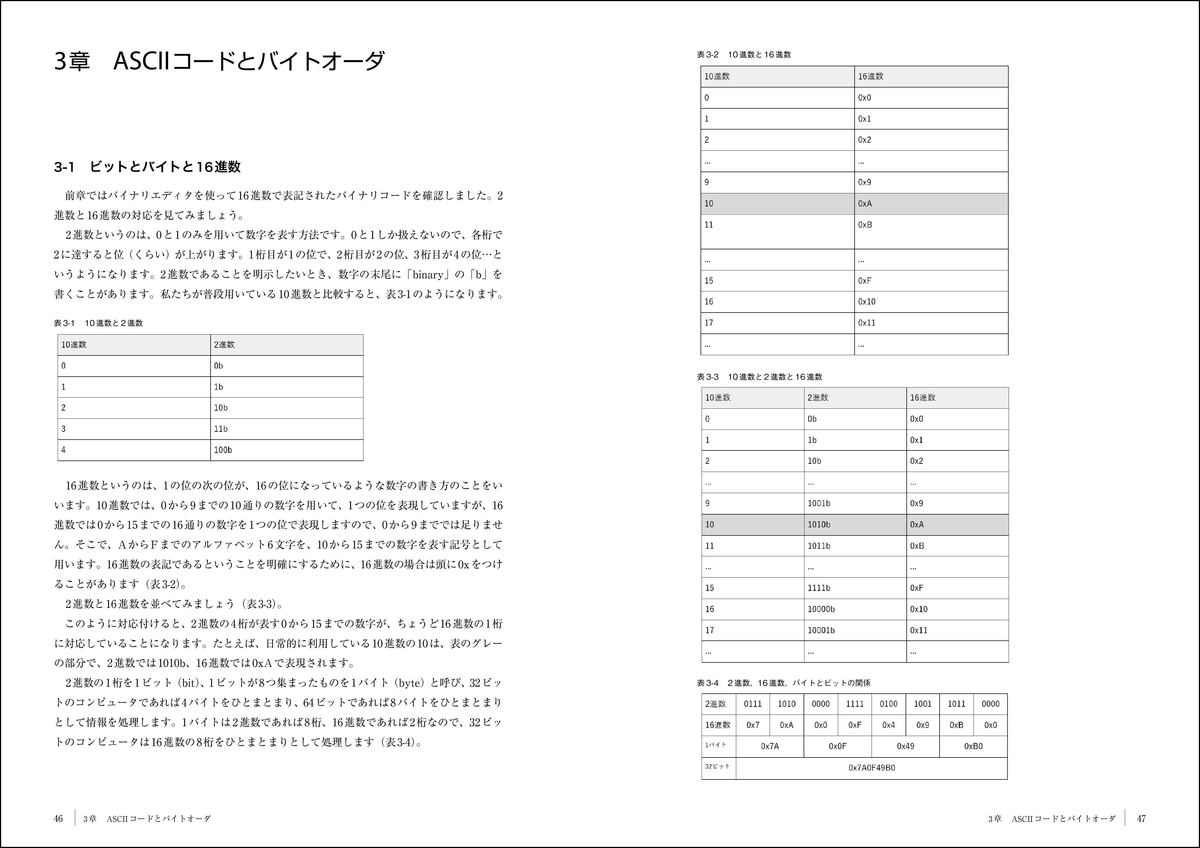 f:id:mojiru:20200225083629j:plain
