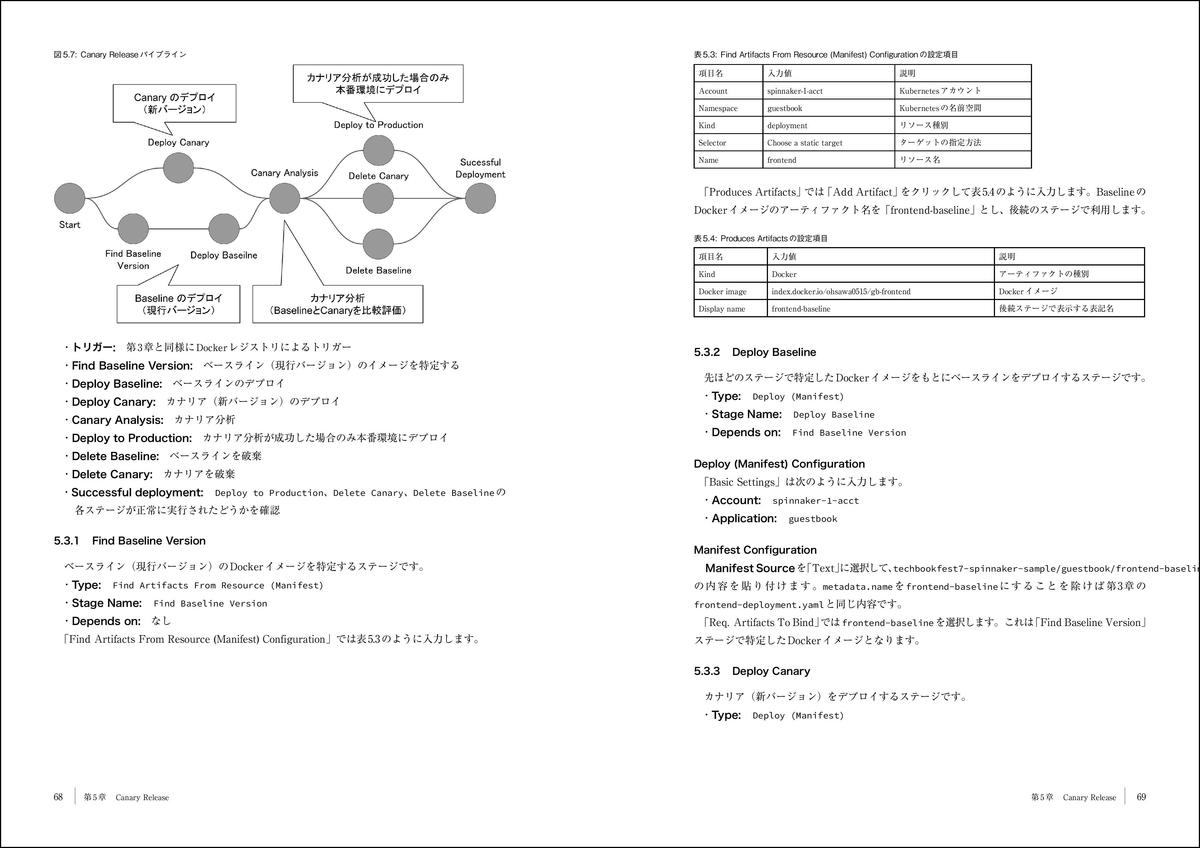 f:id:mojiru:20200226080716j:plain