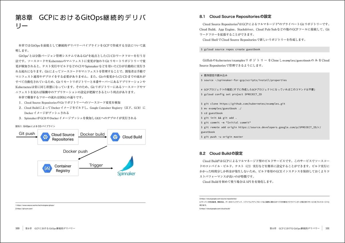 f:id:mojiru:20200226080719j:plain