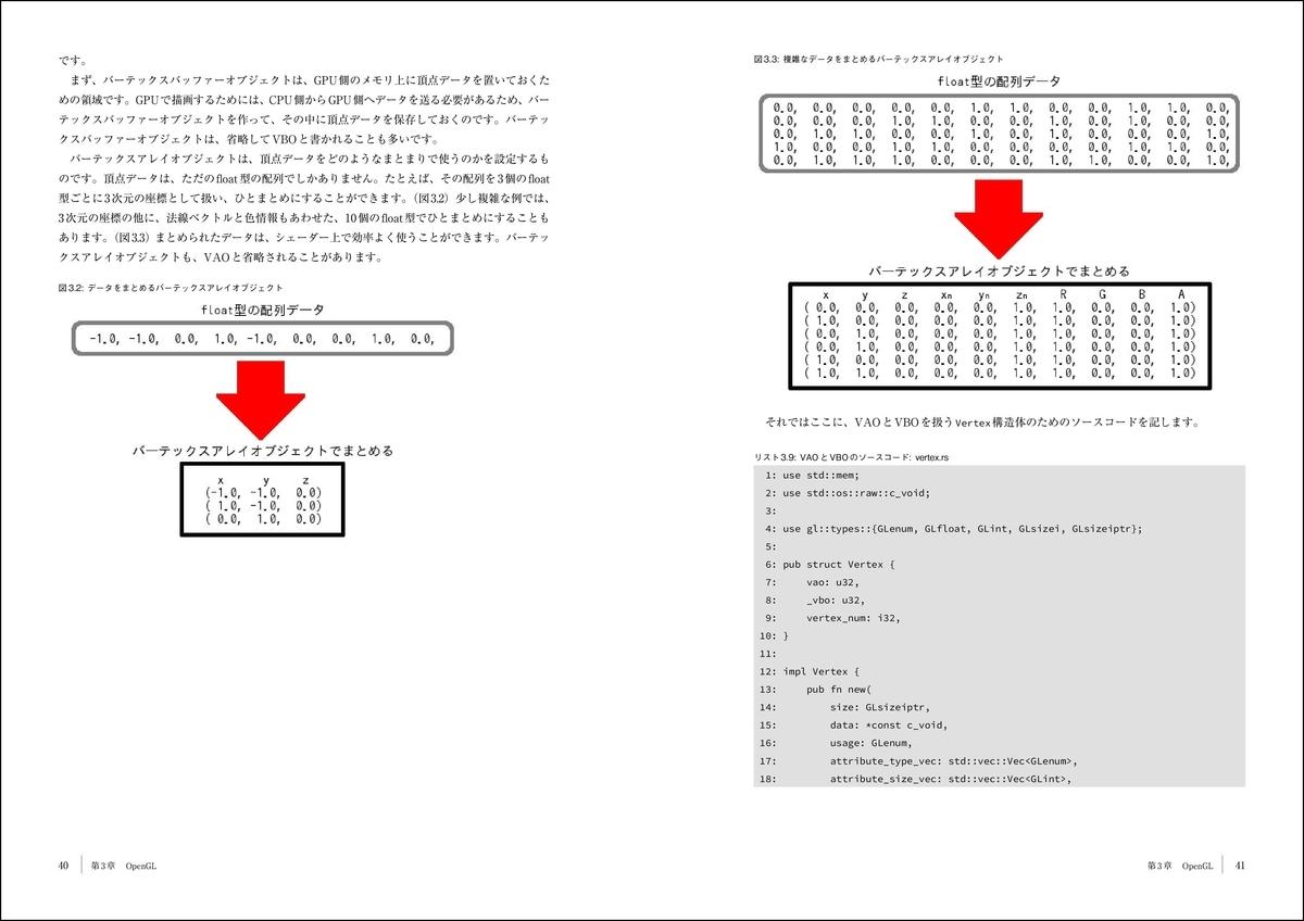 f:id:mojiru:20200227080754j:plain