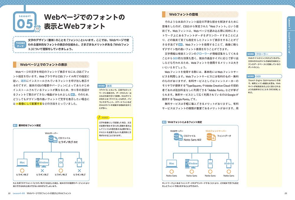 f:id:mojiru:20200227081801j:plain