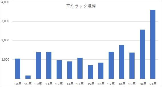 f:id:mojiru:20200228081544j:plain