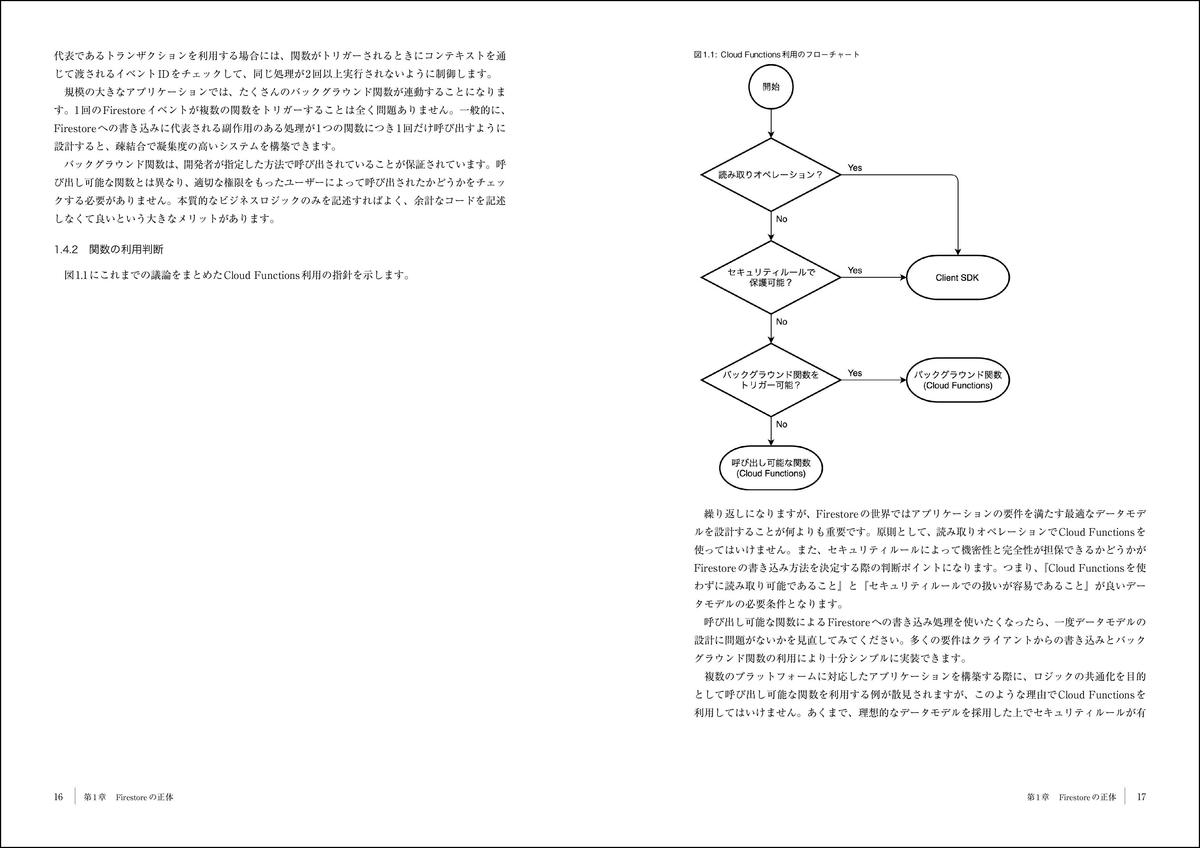 f:id:mojiru:20200302082209j:plain