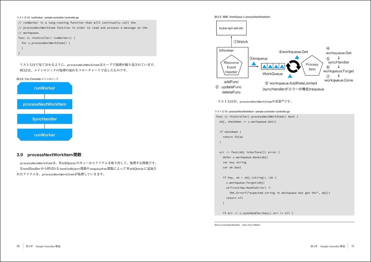 f:id:mojiru:20200303081948j:plain