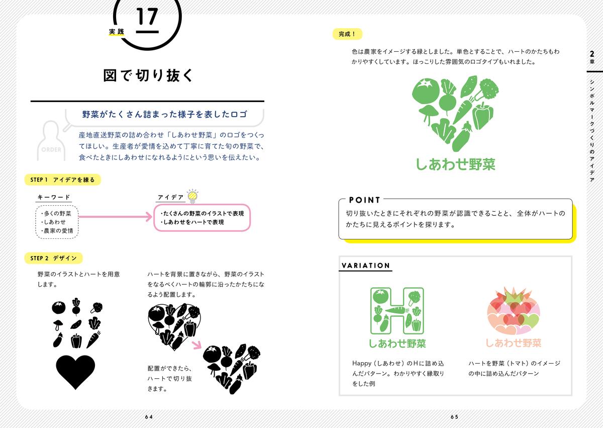 f:id:mojiru:20200306121544j:plain