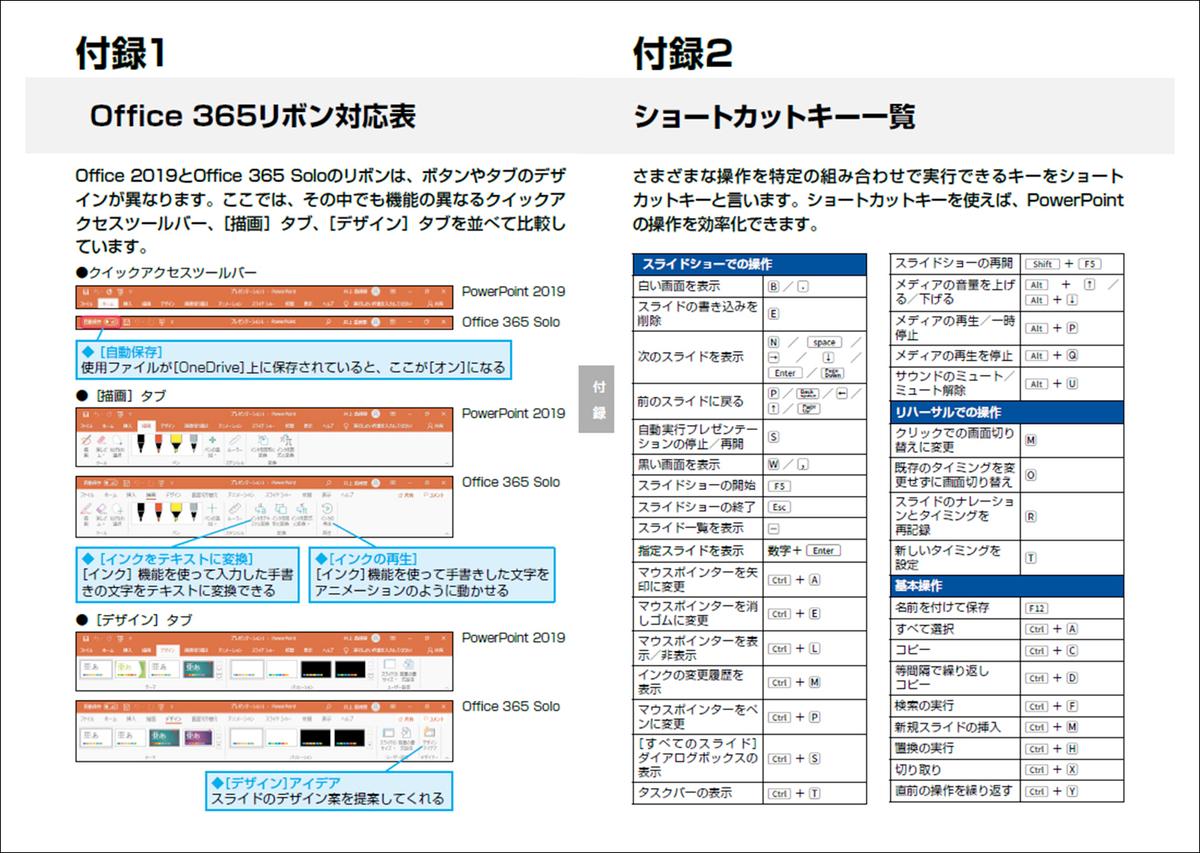 f:id:mojiru:20200313082211j:plain