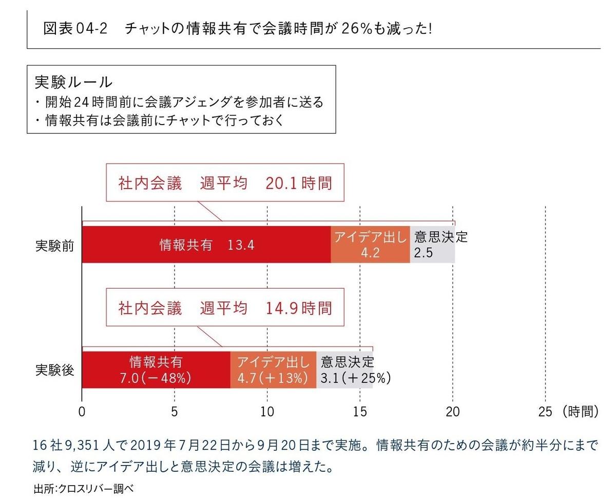 f:id:mojiru:20200318080532j:plain
