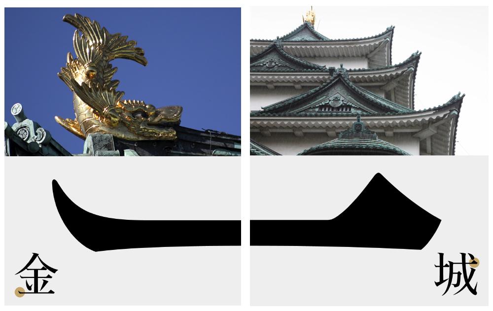 f:id:mojiru:20200319080207p:plain