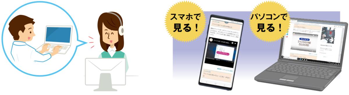 f:id:mojiru:20200325080808p:plain