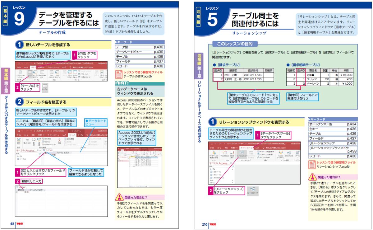 f:id:mojiru:20200325080812p:plain