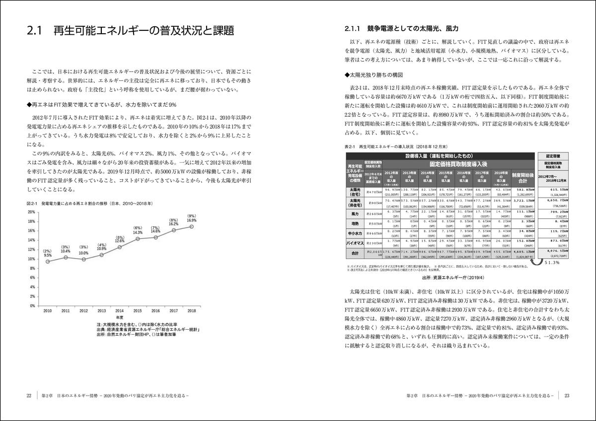 f:id:mojiru:20200325082008j:plain