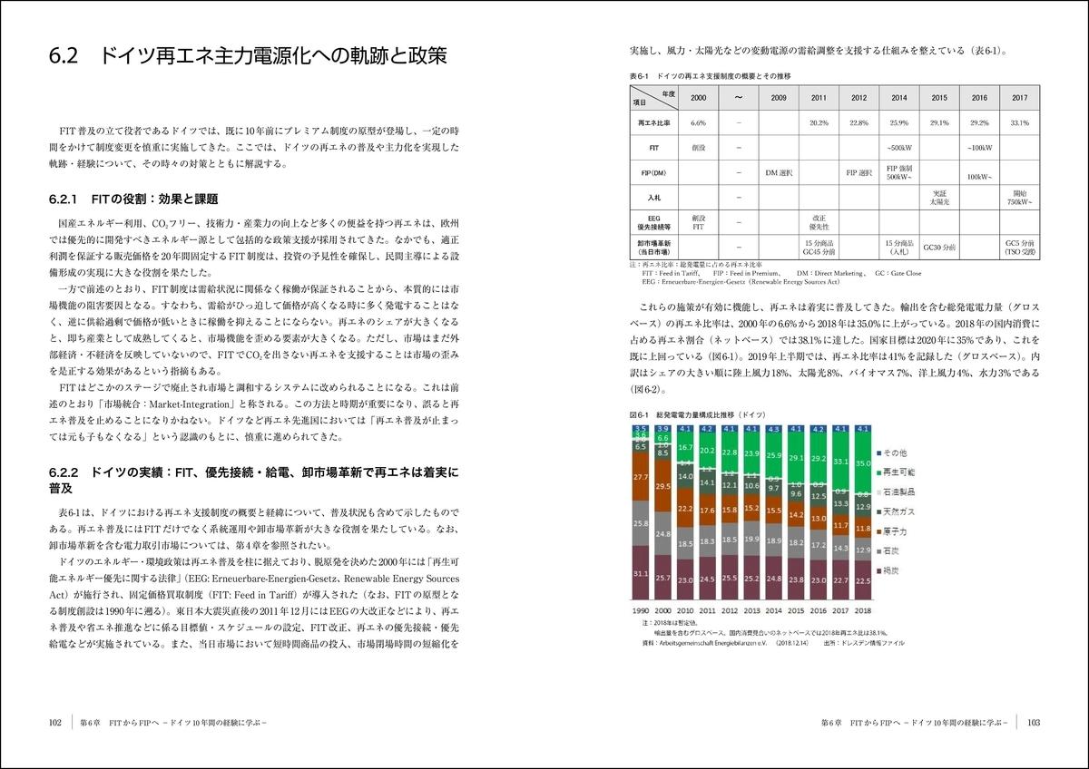 f:id:mojiru:20200325082129j:plain