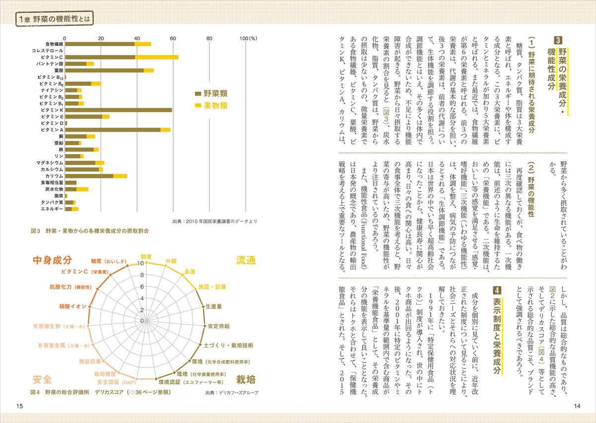 f:id:mojiru:20200325083250j:plain