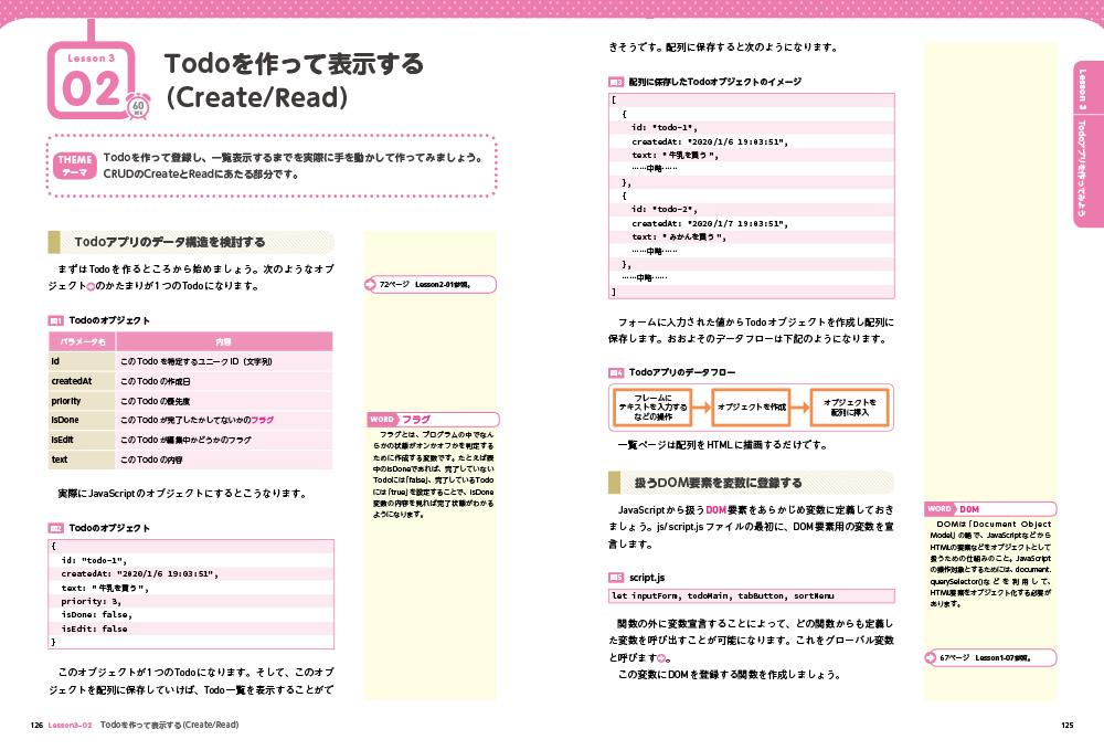 f:id:mojiru:20200326090504j:plain