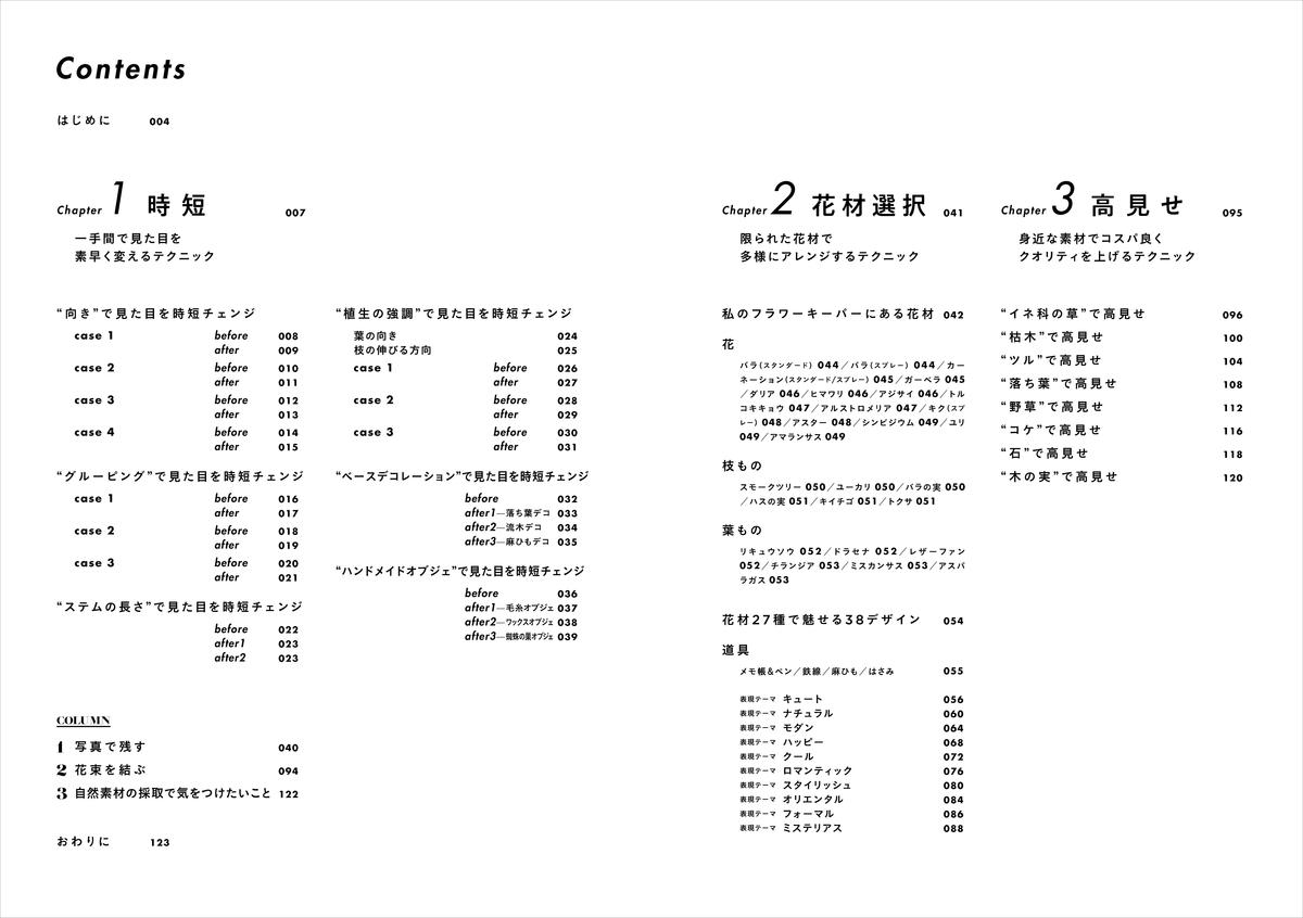 f:id:mojiru:20200327081440j:plain