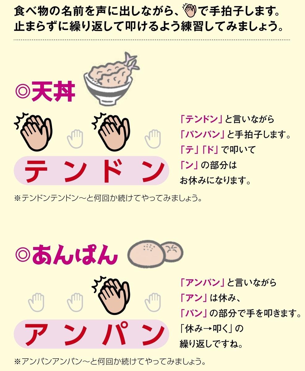 f:id:mojiru:20200407090223j:plain