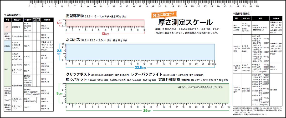 f:id:mojiru:20200413083712j:plain