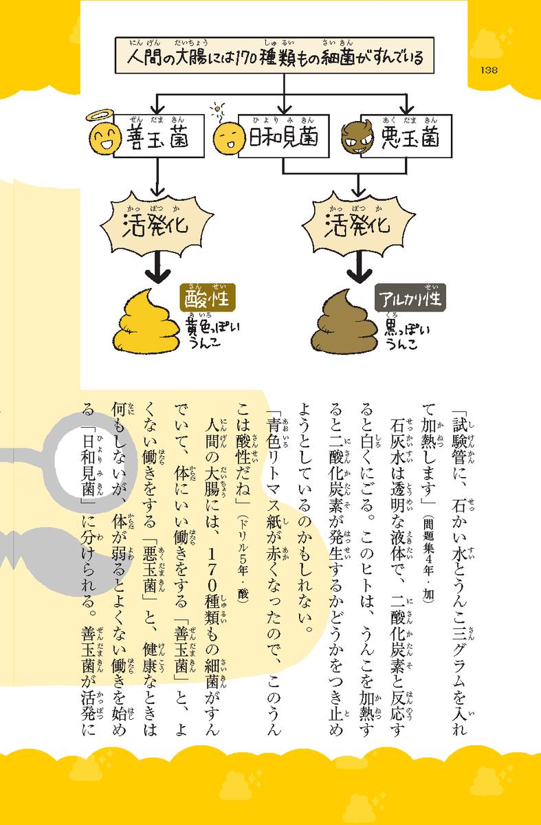 f:id:mojiru:20200413084817p:plain