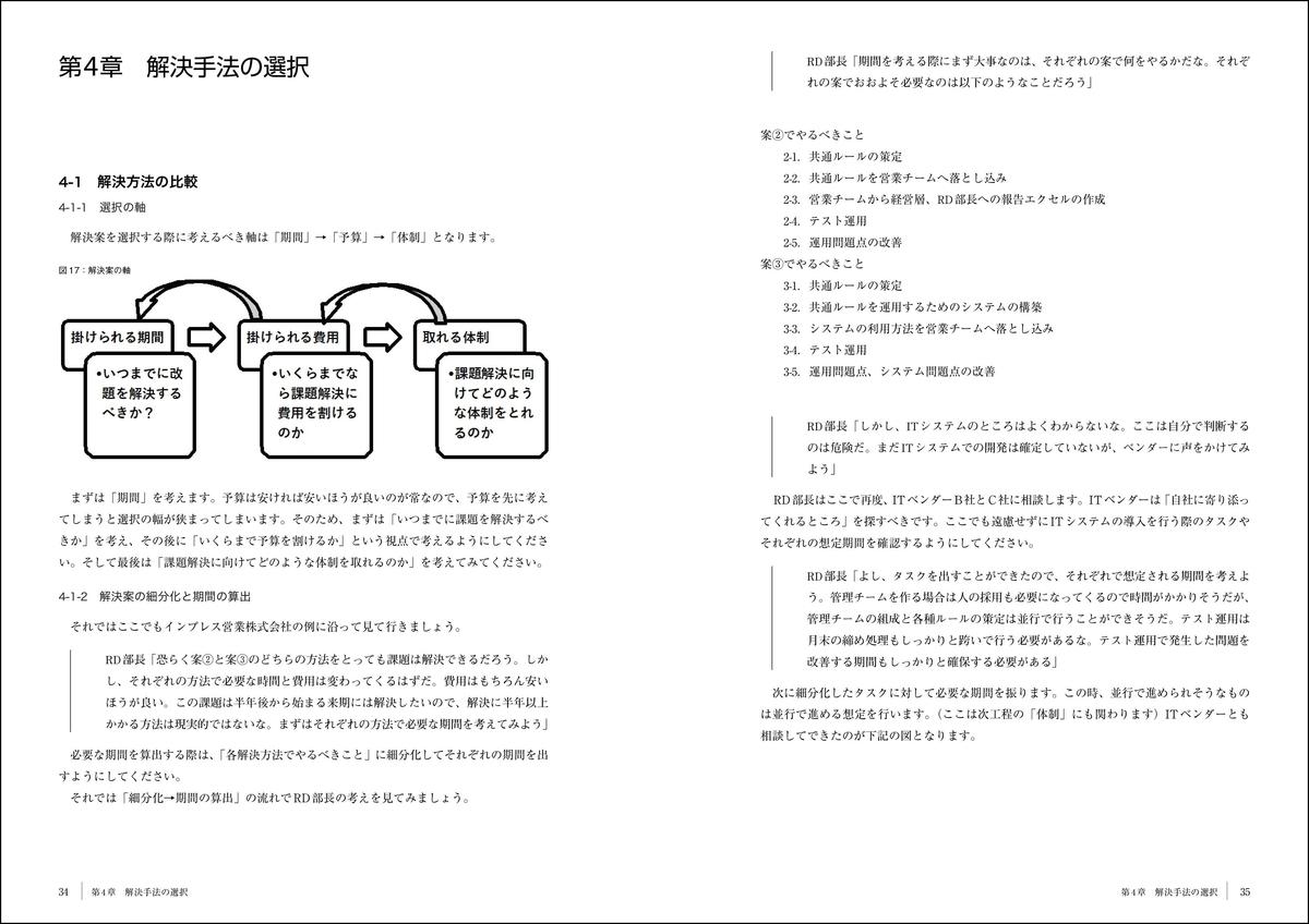 f:id:mojiru:20200423083103j:plain