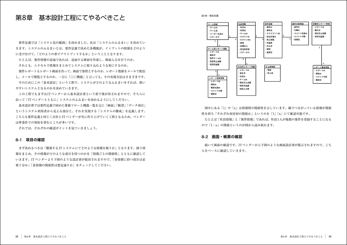 f:id:mojiru:20200423083111j:plain