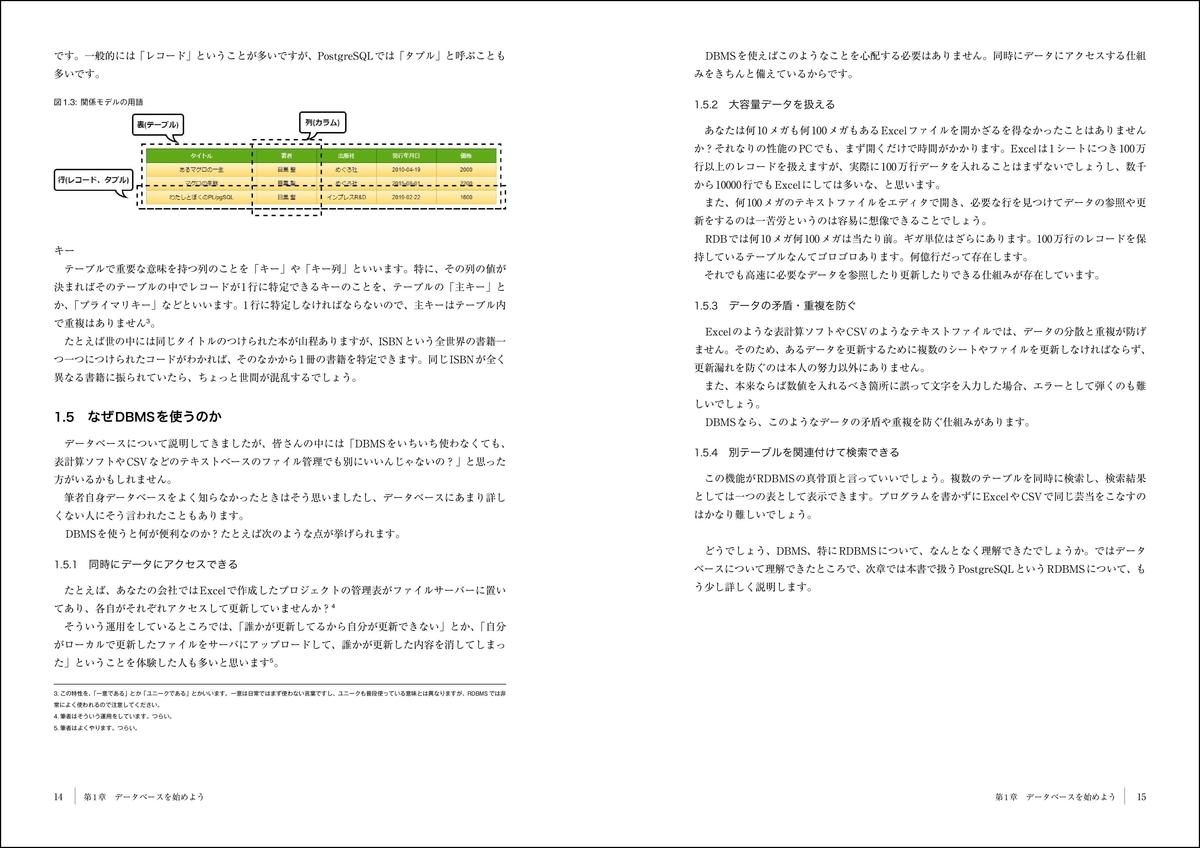 f:id:mojiru:20200423102518j:plain