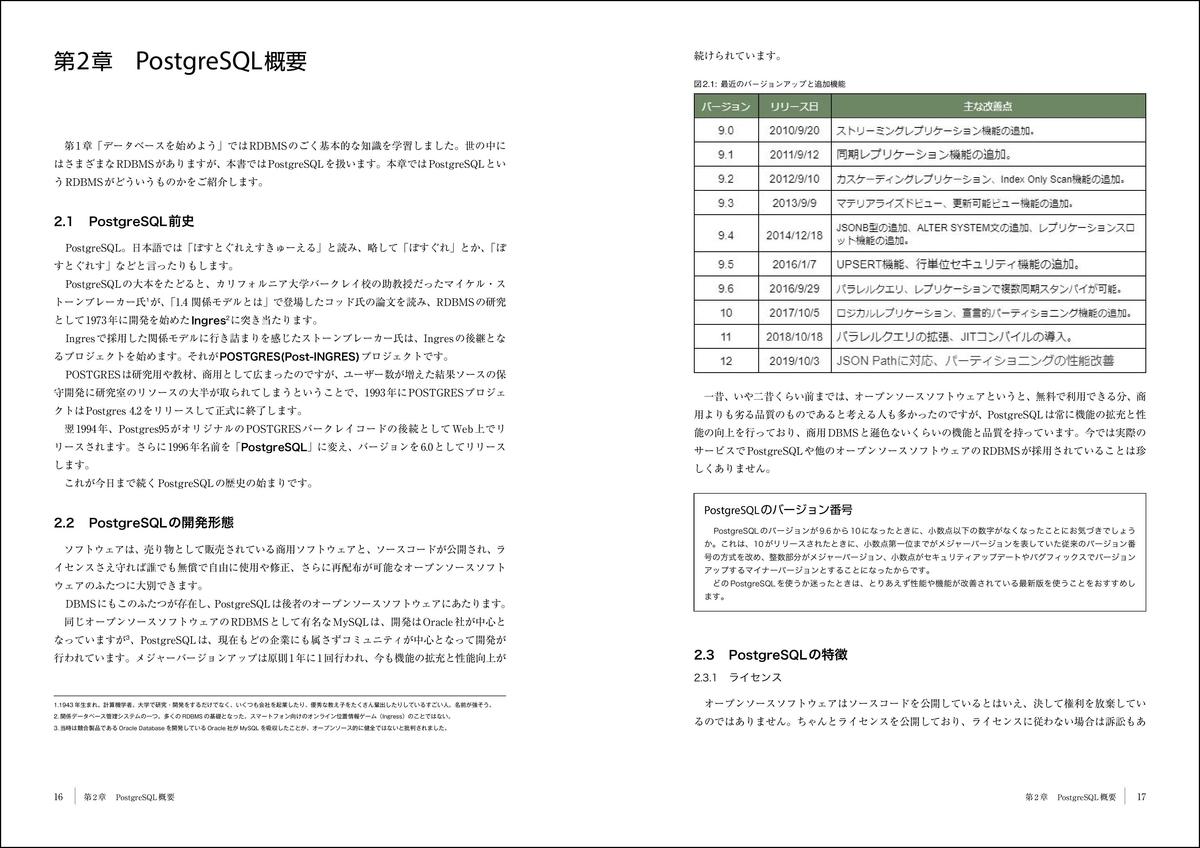 f:id:mojiru:20200423102540j:plain