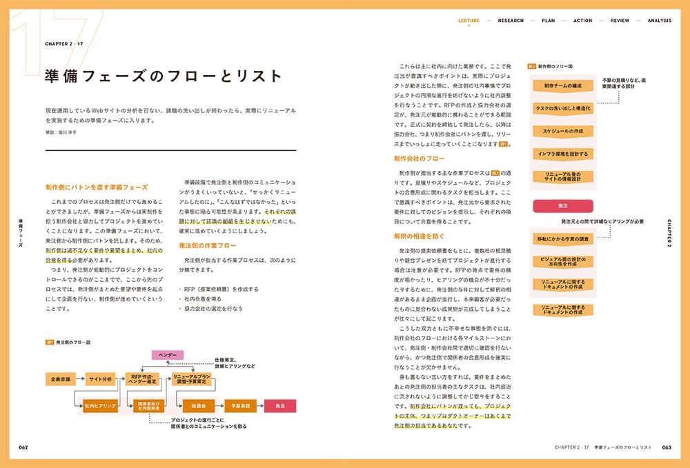 f:id:mojiru:20200430090348j:plain