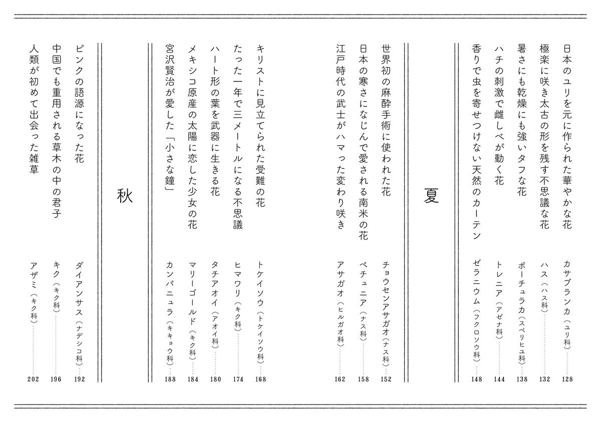 f:id:mojiru:20200430091909j:plain