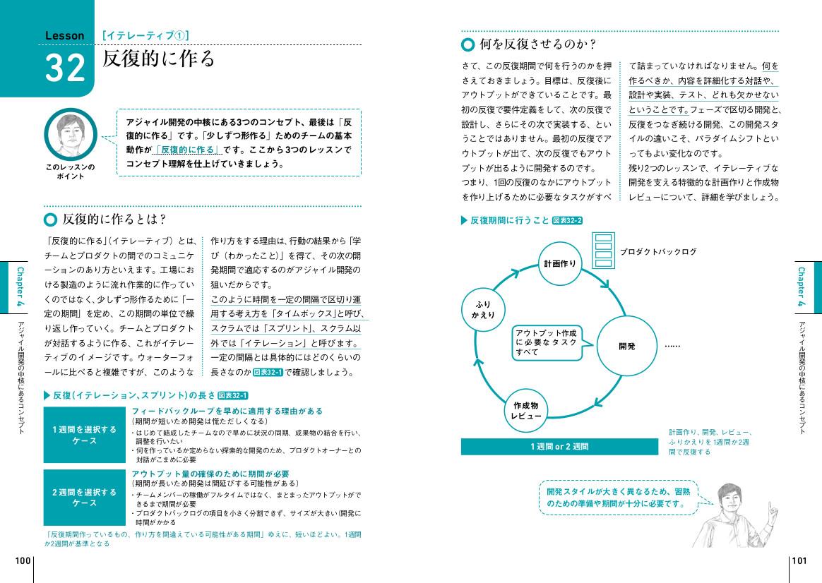 f:id:mojiru:20200508083008j:plain