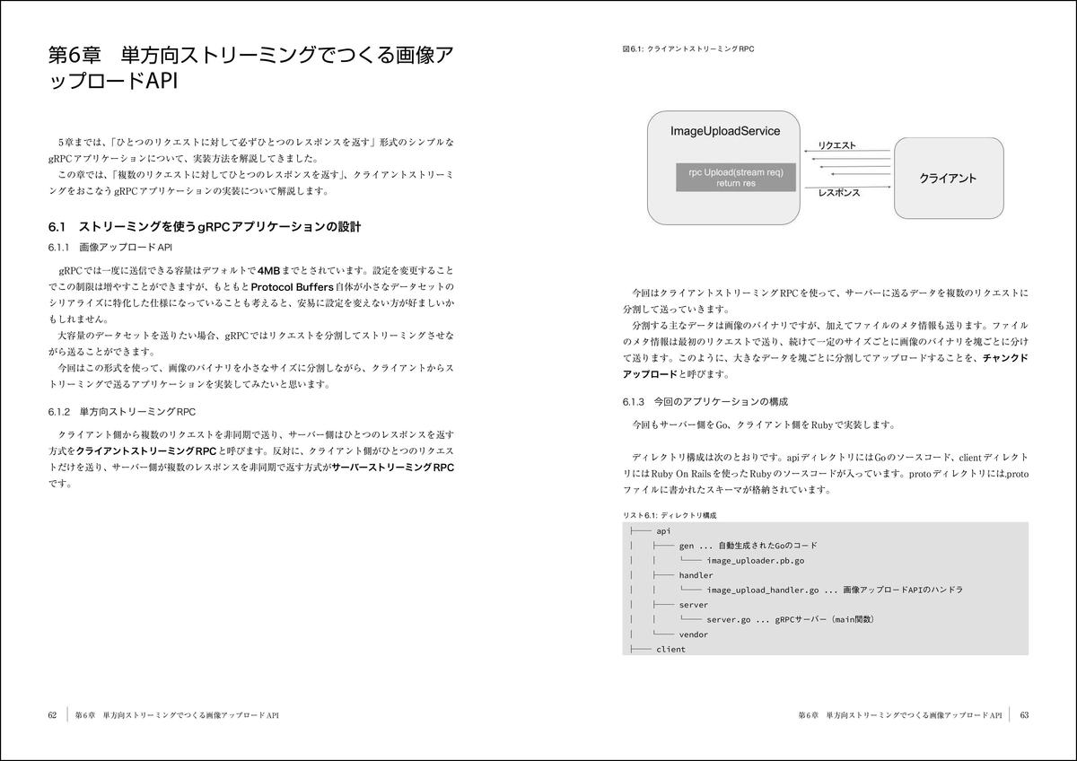 f:id:mojiru:20200508091723j:plain