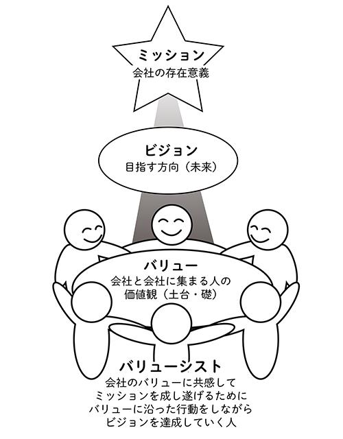 f:id:mojiru:20200511080606j:plain