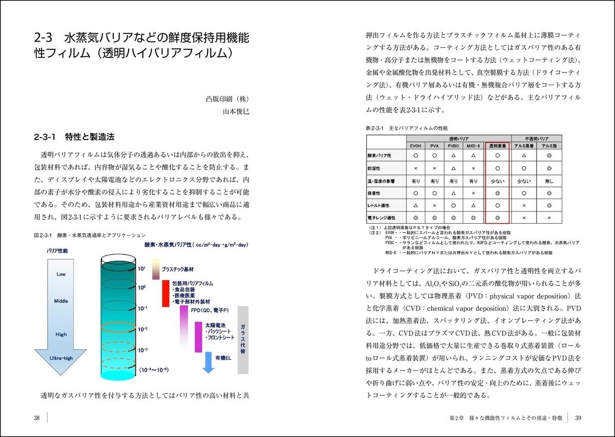 f:id:mojiru:20200514083544j:plain