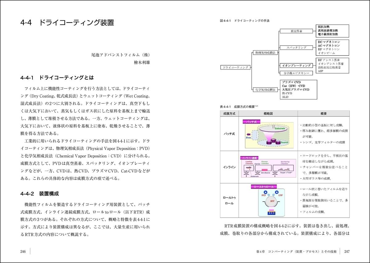 f:id:mojiru:20200514083552j:plain