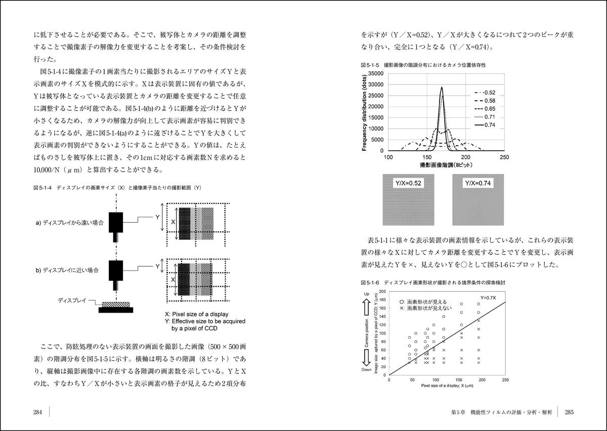 f:id:mojiru:20200514083557j:plain