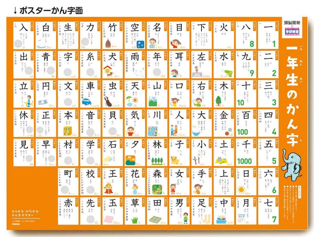 f:id:mojiru:20200514144437j:plain