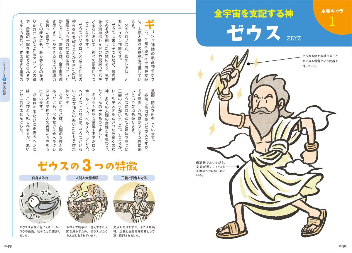 f:id:mojiru:20200601074835j:plain