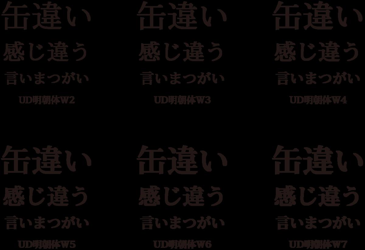 f:id:mojiru:20200608084558p:plain