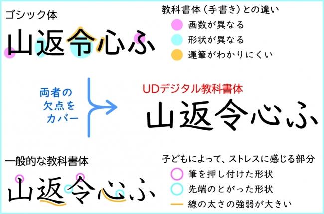 f:id:mojiru:20200610065715j:plain