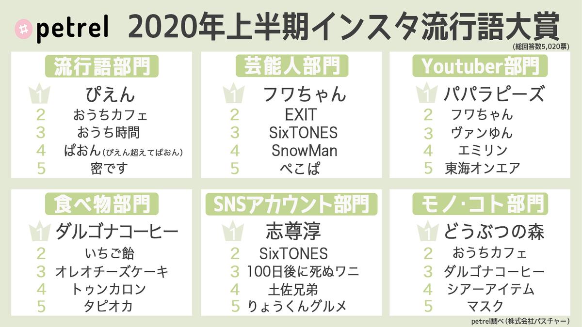 f:id:mojiru:20200619074348j:plain