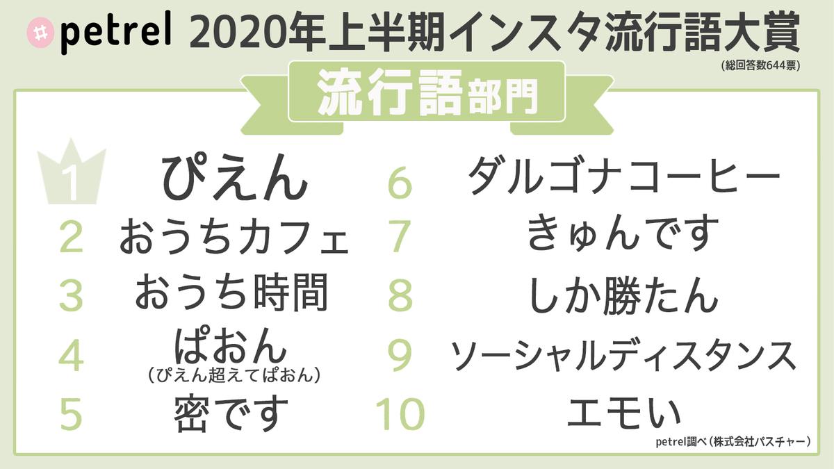 f:id:mojiru:20200619080920j:plain