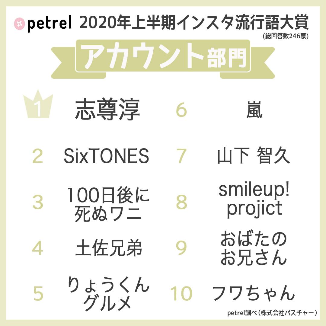 f:id:mojiru:20200619081149j:plain