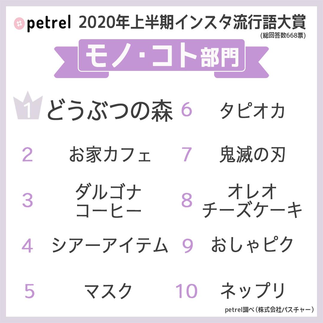 f:id:mojiru:20200619081203j:plain