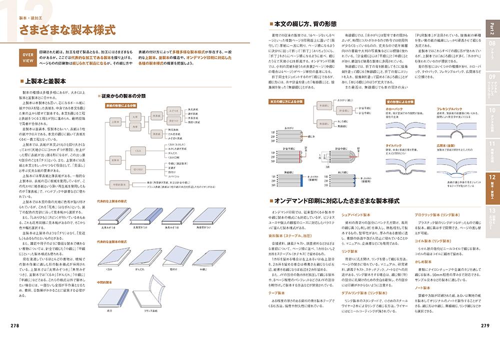 f:id:mojiru:20200622084101p:plain