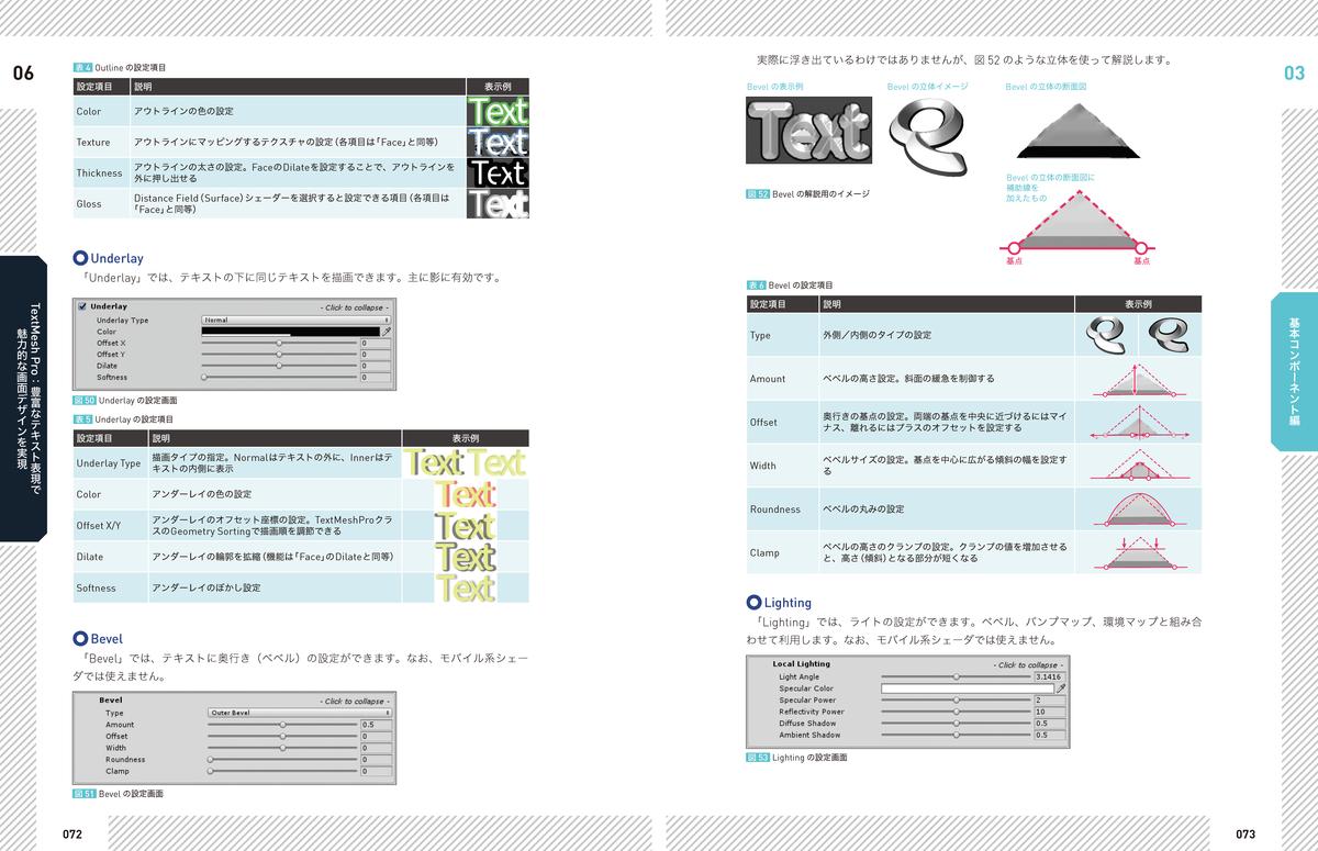 f:id:mojiru:20200622100313p:plain