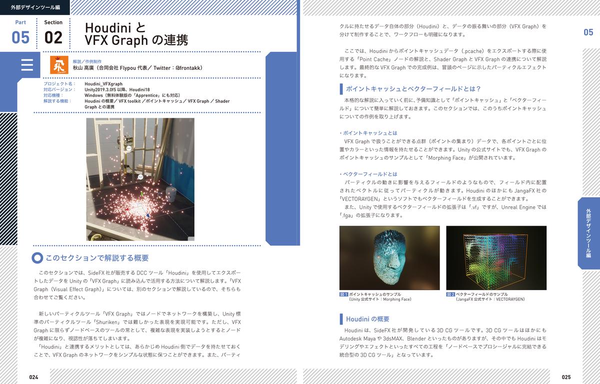 f:id:mojiru:20200622104153p:plain