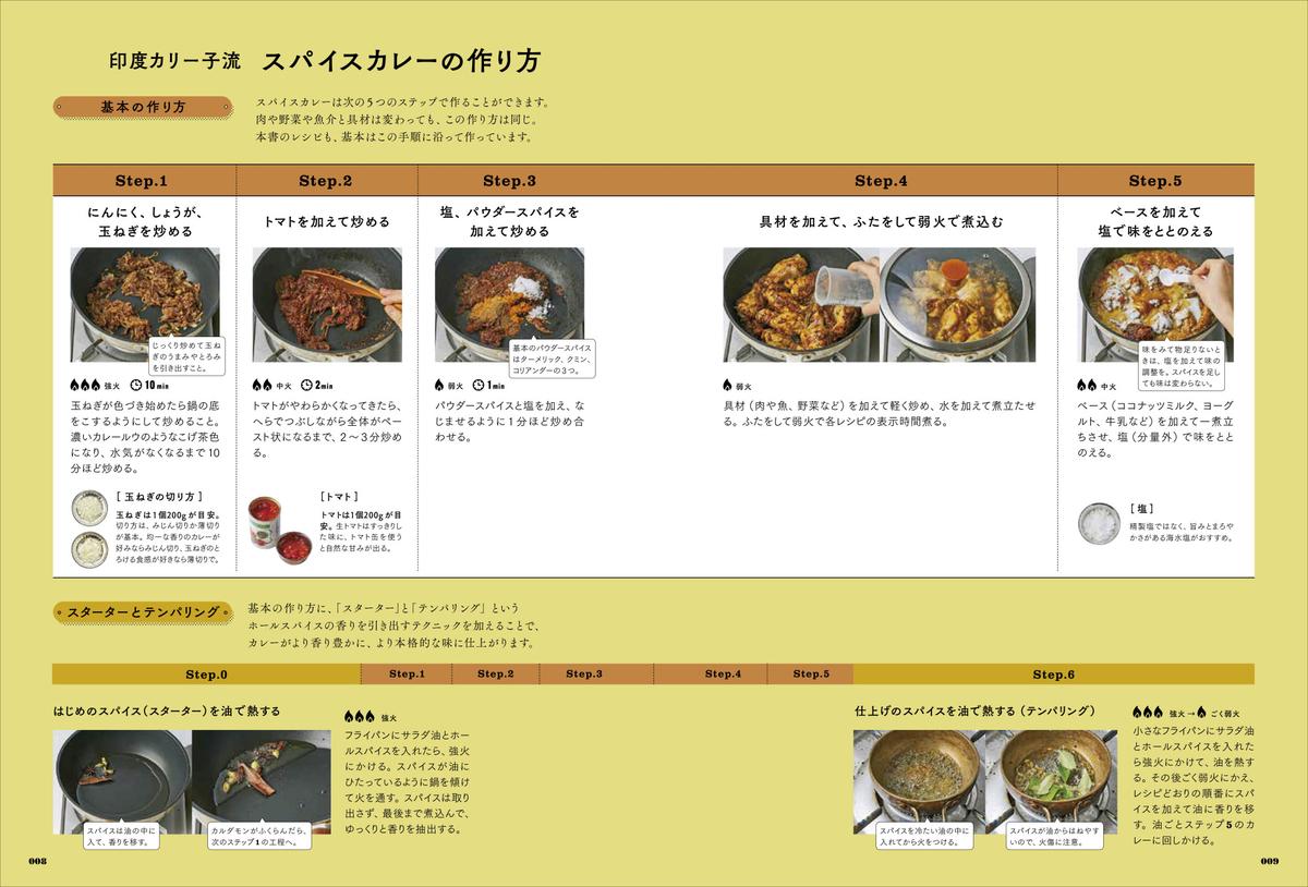 f:id:mojiru:20200623081616j:plain