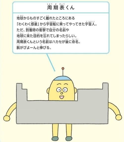 f:id:mojiru:20200625085856j:plain