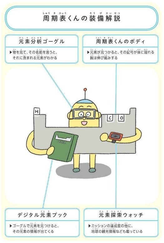 f:id:mojiru:20200625085903j:plain