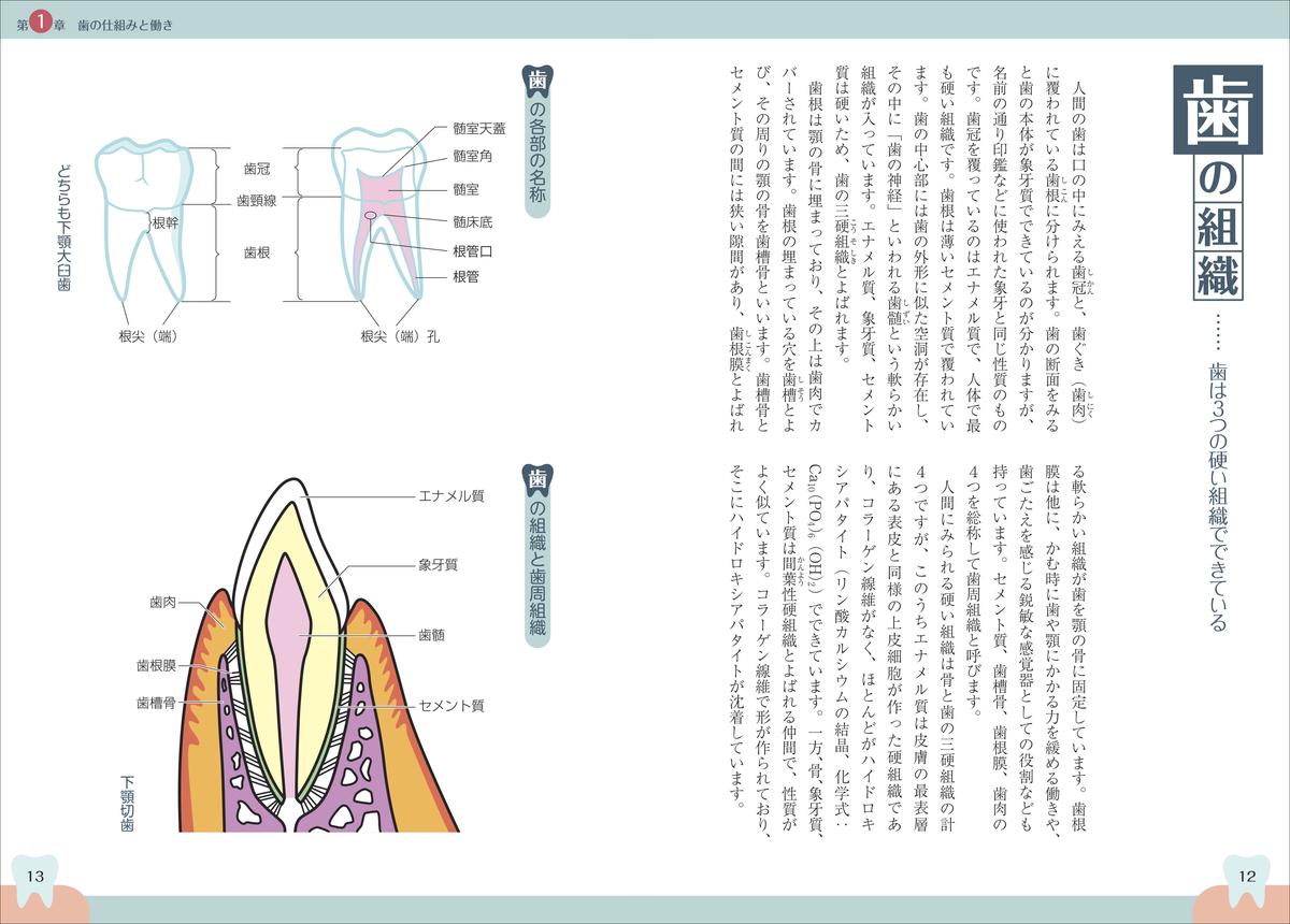 f:id:mojiru:20200630095617j:plain